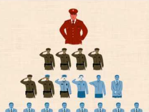Underkaste seg autoritet